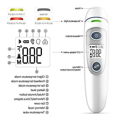 Forehead and 5-in-1 Infrared Fever Thermometer with New Algorithm for Best Accuracy, for Infant Children and Adults