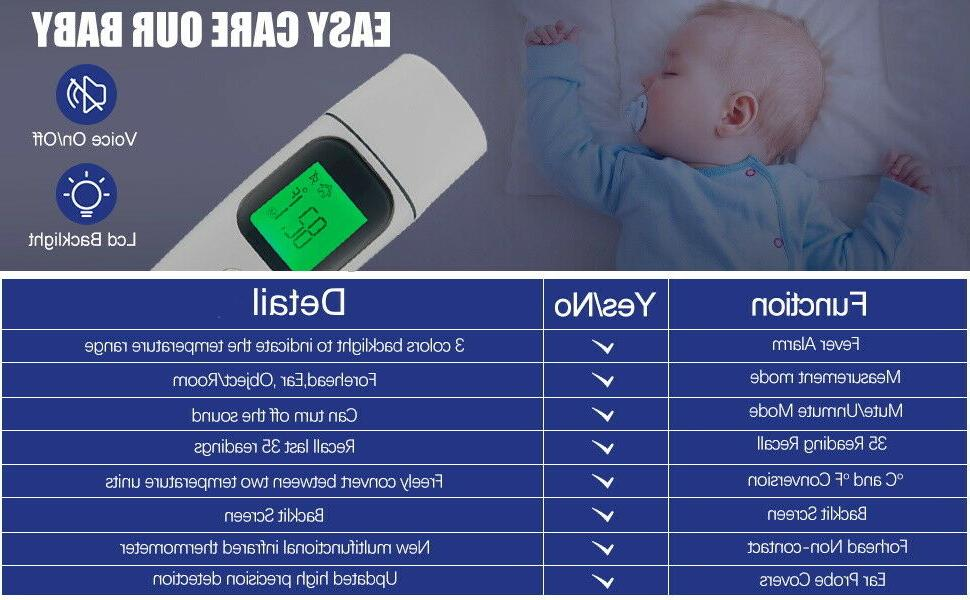 Medical Grade Forehead Thermometer (FDA approved