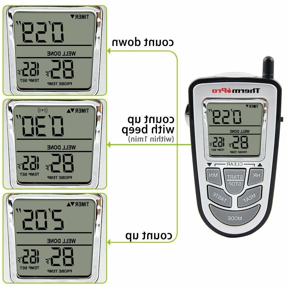 ThermoPro TP09 Remote Digital Food Meat BBQ Smoker Thermometer