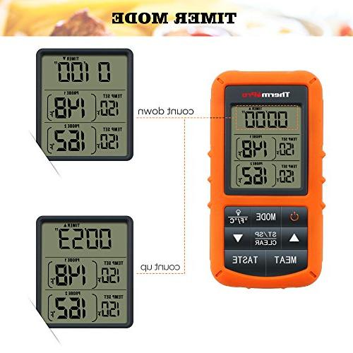 Digital Food Thermometer Dual for Smoker Thermometer