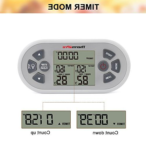 ThermoPro Remote Food Thermometer BBQ Grill Dual