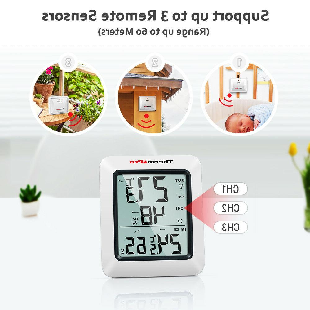 ThermoPro Hygrometer Home